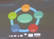 Cisco Partner Experience - Partners of the Future