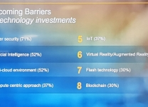Dell Technologies Forum 2018 - Overcoming Barriers - Top technology investments