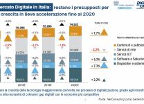 Il Mercato Digitale in Italia: restano i presupposti per una crescita in lieve accelerazione fino al 2020 - Fonte: Anitec-Assinform