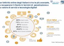 Anche se l'attività online degli Italiani è tra le più avanzate, resta da recuperare il ritardo in termini di penetrazione e utilizzo a valore di servizi e tecnologie digitali - Fonte: Anitec-Assinform