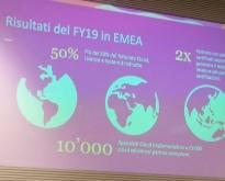 Oracle - Risultati del FY19 in EMEA