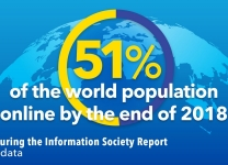 ITU - Measuring the Information Society Report