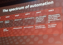 Oracle Cloud Day 2018 - The spectrum of automation