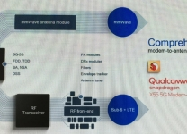 Qualcomm - Dal modem all'antenna