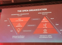 Red Hat Open Source Day 2018 – Milano, 30 Ottobre