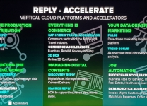 Reply Xchange 2018 - Vertical cloud platforms and accelerators