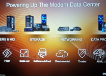Powering Up The Modern Data Center - Dell Technologies World 2018 a Las Vegas