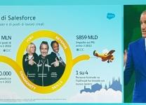 Salesforce Basecamp 2019 Milano - L'impatto di Salesforce