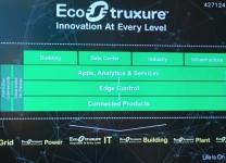 EcoStruxture