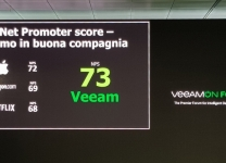 VeeamOnForum 2018 - Net Promoter score