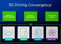 VMworld 2018 - 5G Driving Convergence