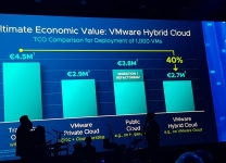 VMworld 2018 - Ultimate Economic Value: VMware Hybrid Cloud