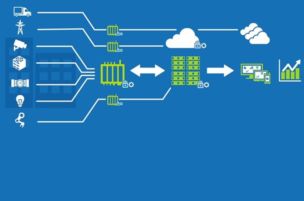 Edge Computing-IoT