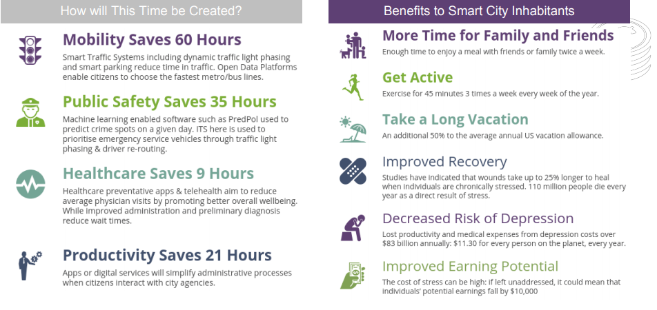 Juniper Networks - Smart cities – What's in it for citiziens?