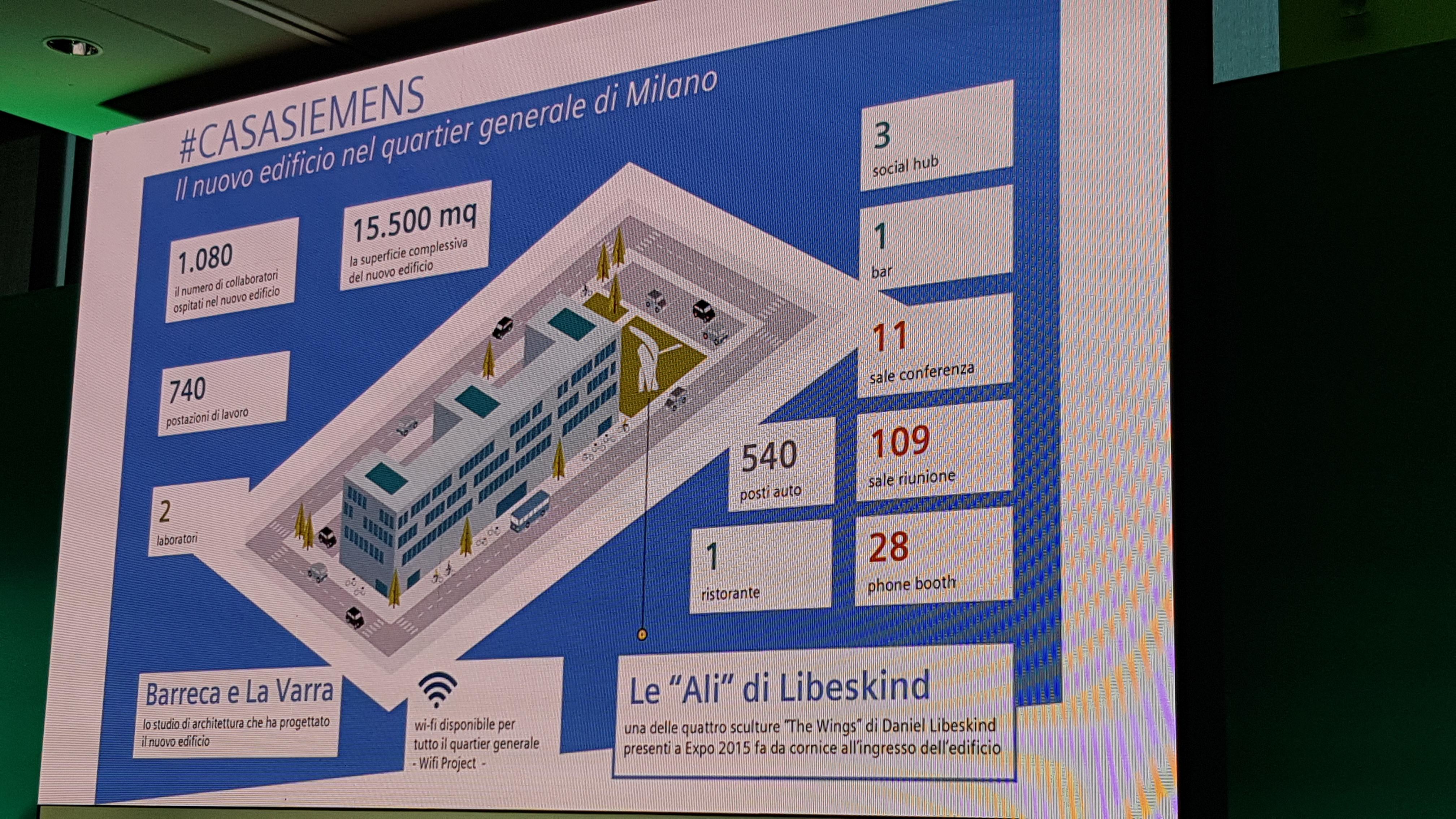Sede Siemens a Milano, il nuovo edificio