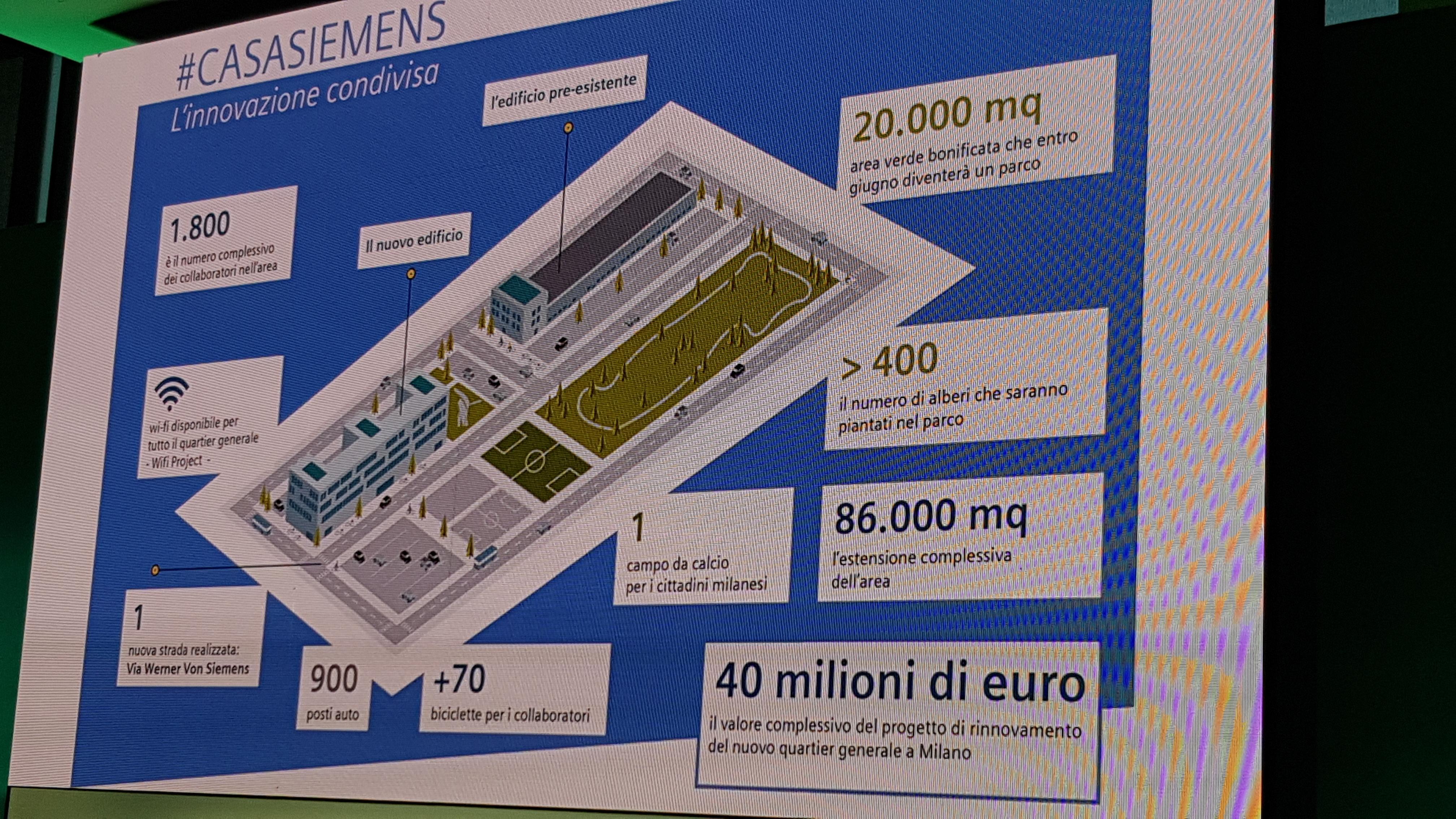 Nuova sede Siemens a Milano