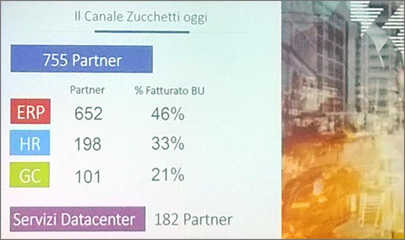 I numeri del canale di Zucchetti illustrati da Mario Aschiero