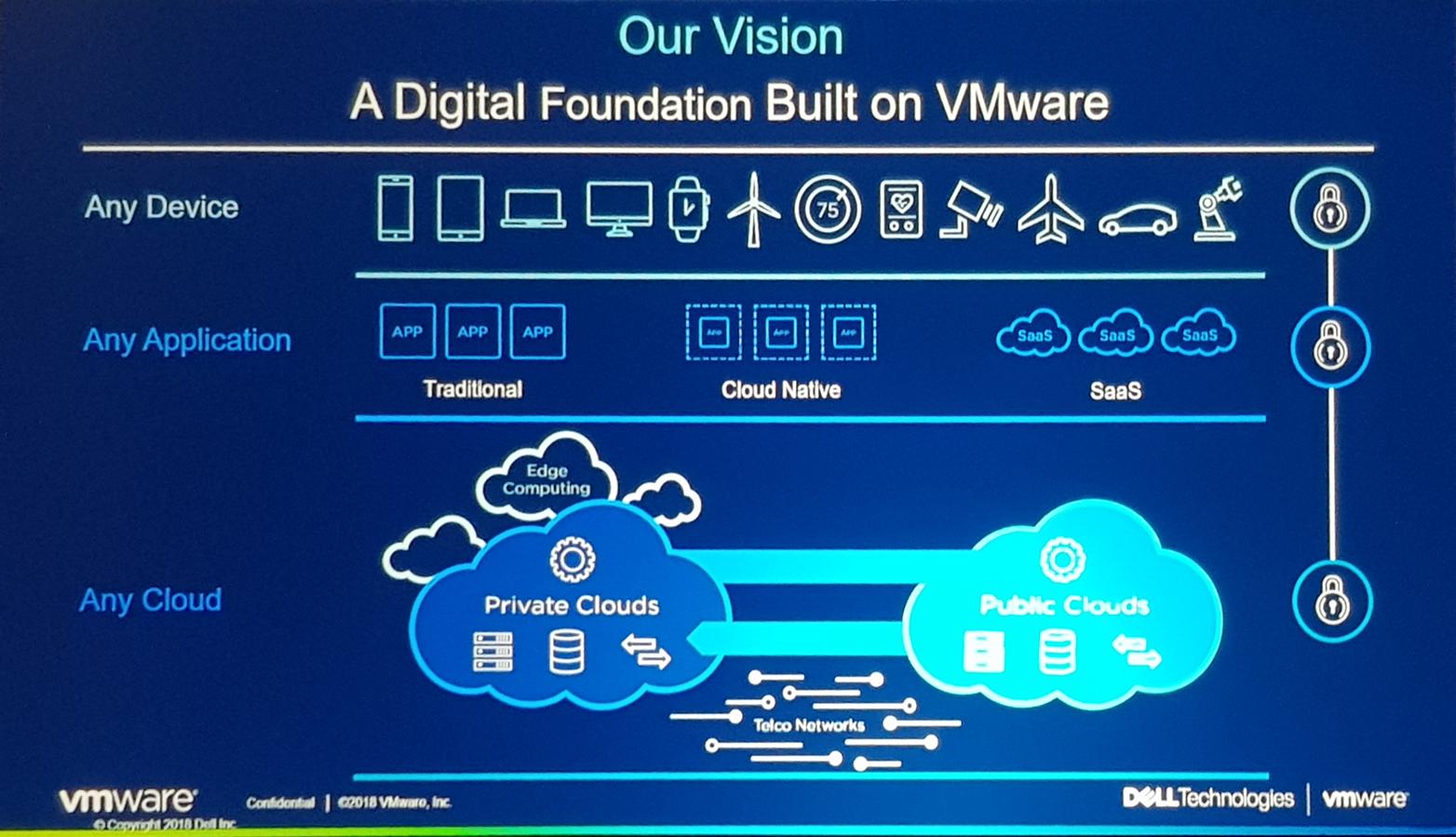 La strategia di VMware