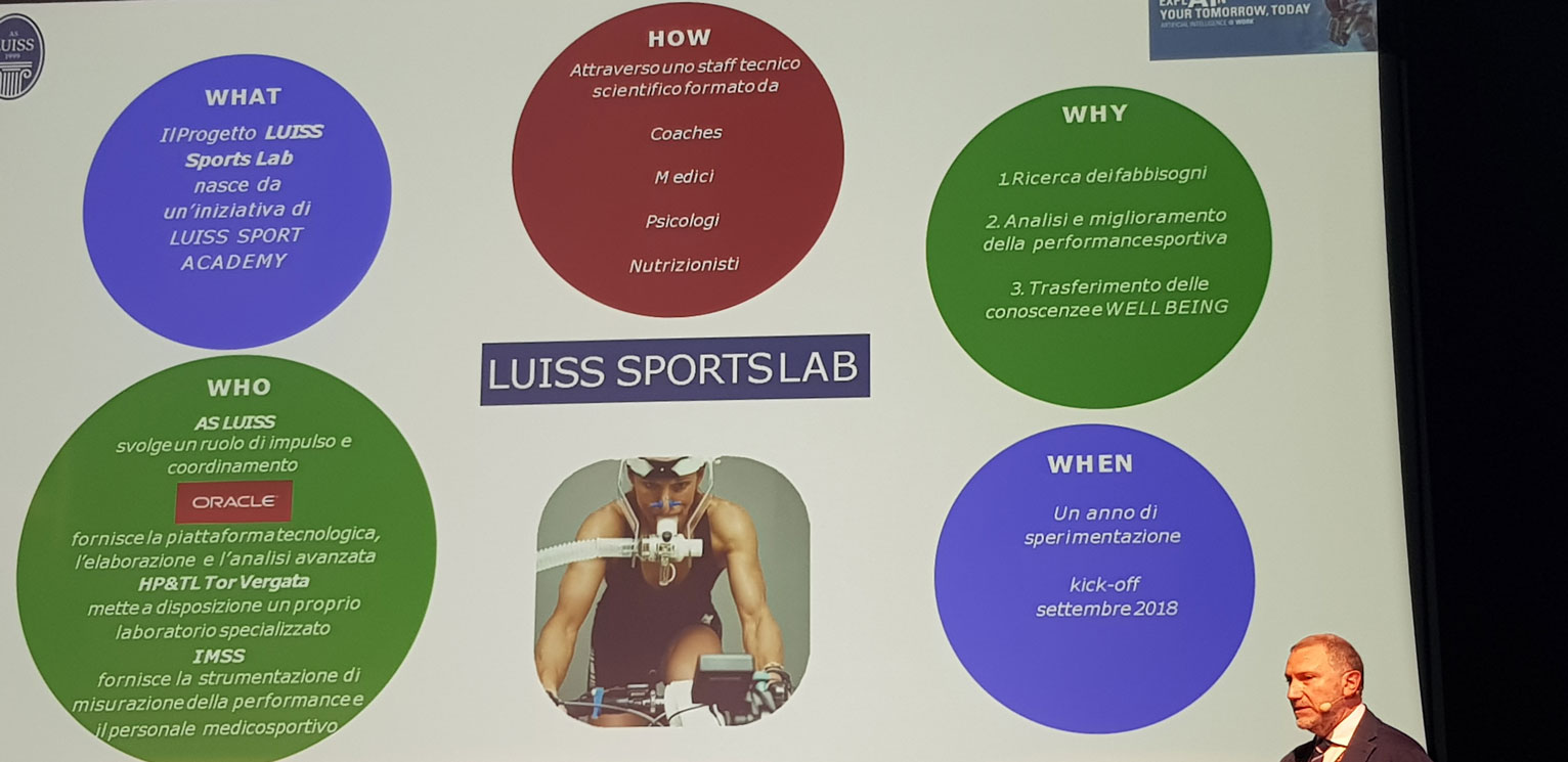 I progetti di Luiss Sports Lab