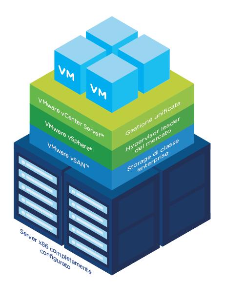 Server x86 completamente configurato
