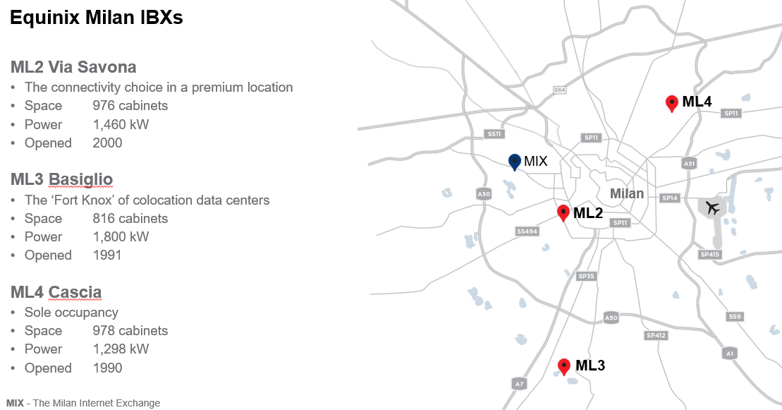 Equinix - La rete dei data center nell'area milanese