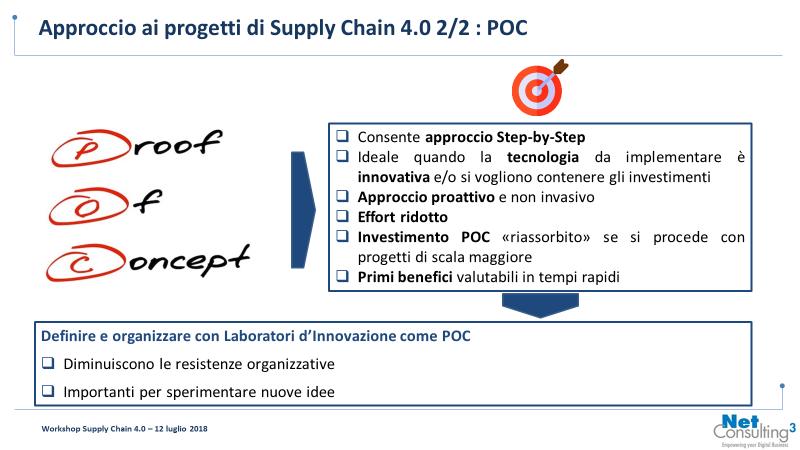 Approccio ai progetti di Supply Chain 4.0 2/2: POC