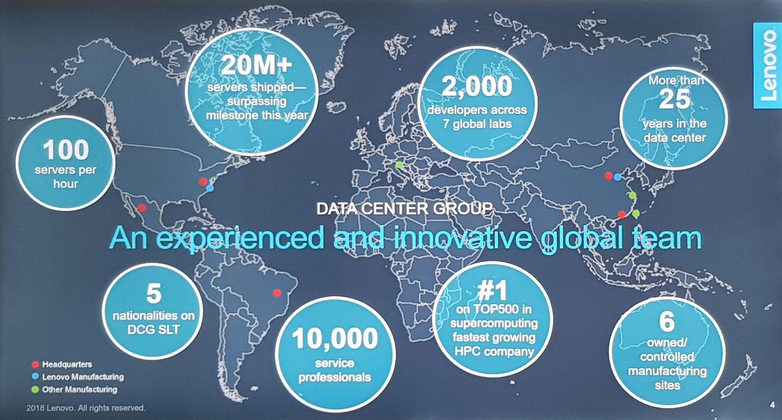 Lenovo - An experienced and innovative global team