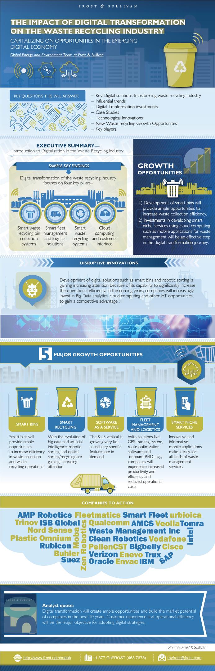 Infografica rifiuti