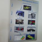 Dallara - lo studio dei processi produttivi di aerodinamica