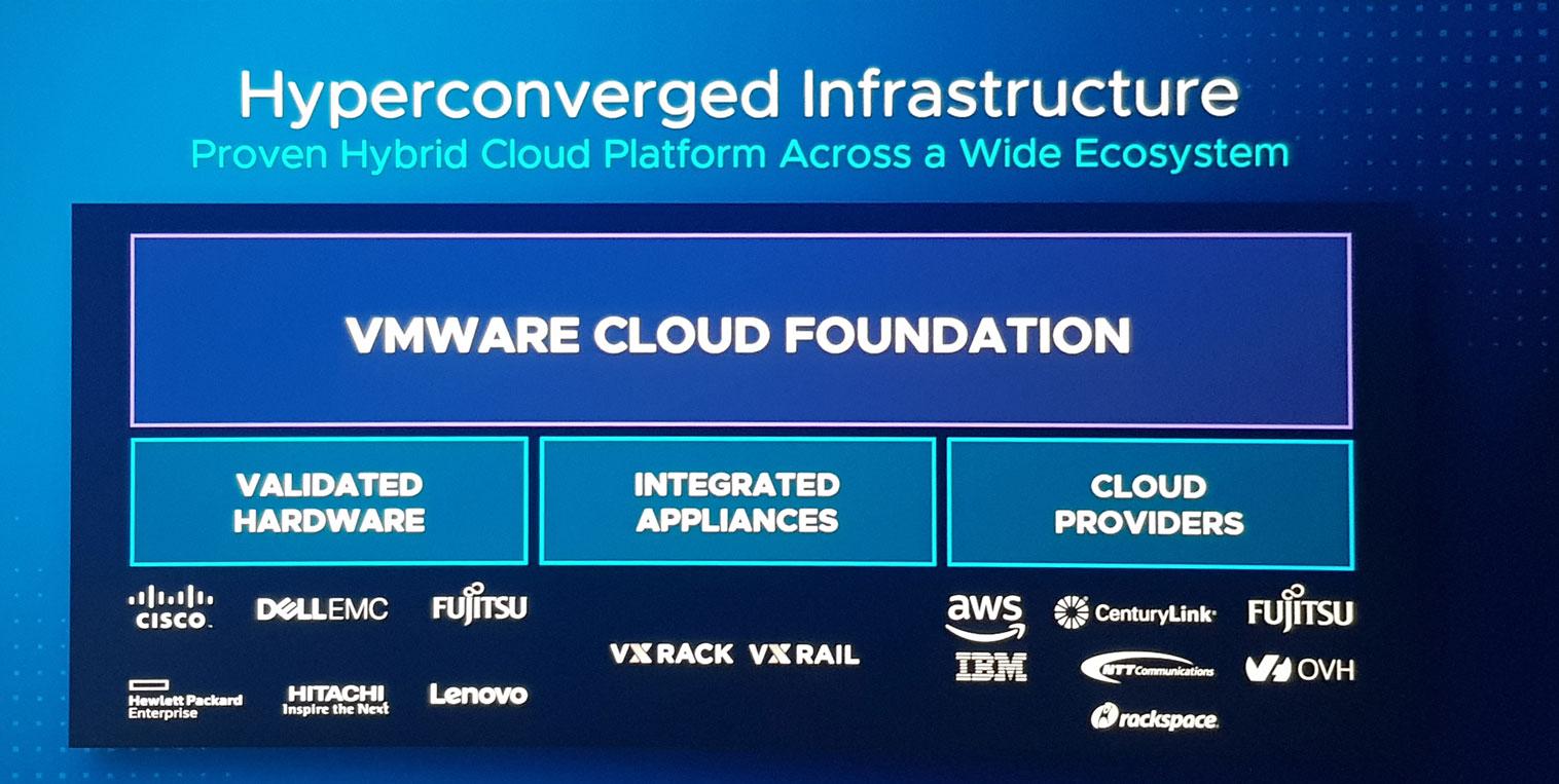 VMworld 2018 - Hyperconverged Ingrastructure