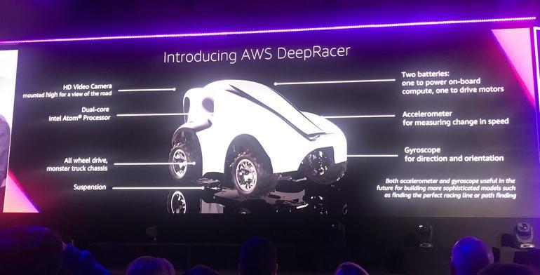 AWS DeepRacer, macchina da corsa a guida autonoma in scala 1/18 per testare il reinforcement learning