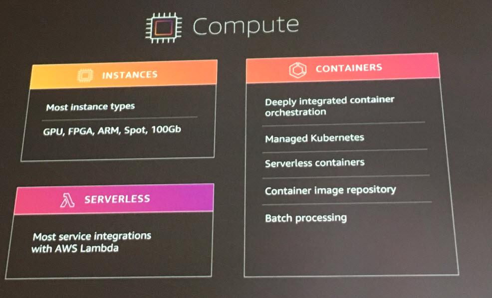 Aws Summit 2019 - Il computing flessibile on demand