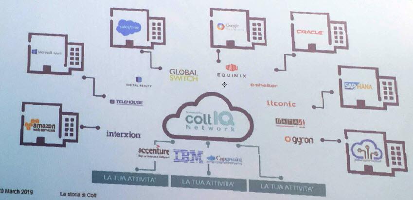 Colt - Ecosistema Digitale