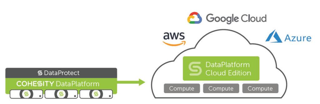Cohesiti DataPlatform Cloud Edition
