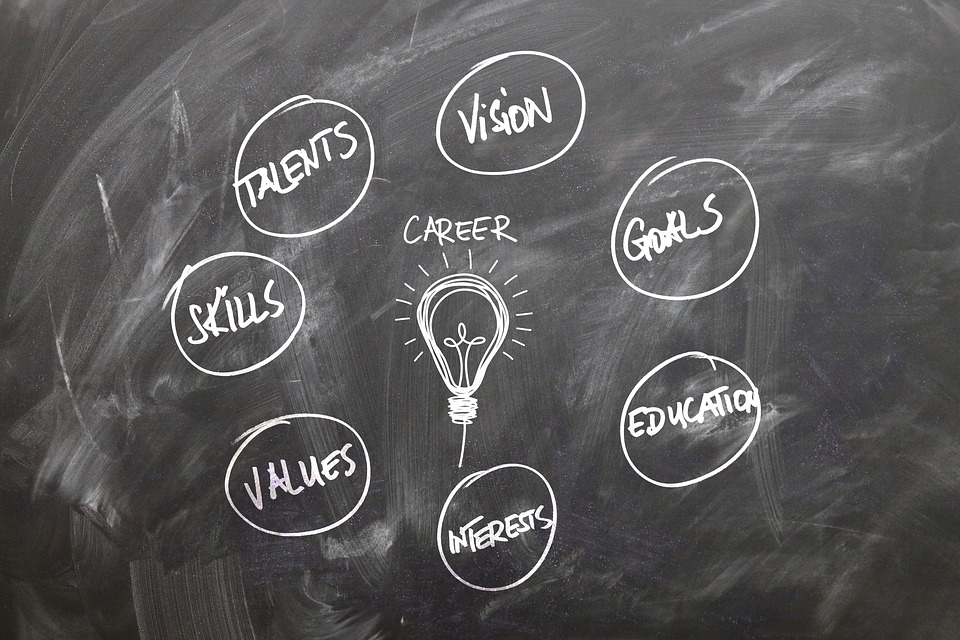 Competenze digitali - hard e soft skills