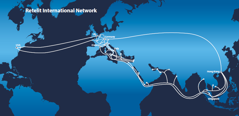 Retelit International Network 2019
