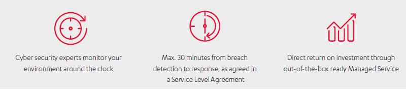 Come funziona il servizio di rilevamento e risposta di F-Secure