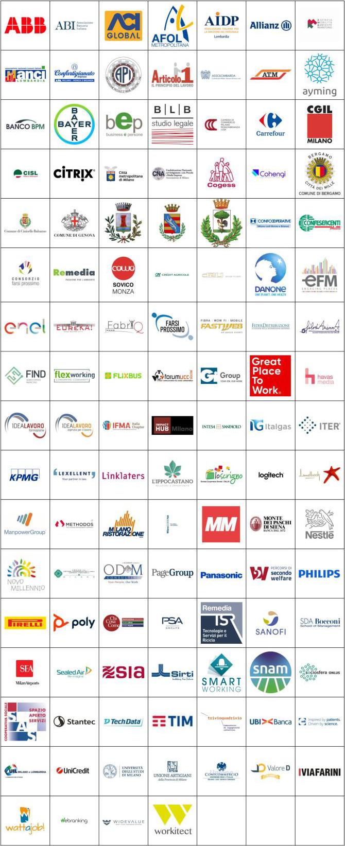 Aziende partecipanti alla settimana Lavoro Agile 2019 di Milano