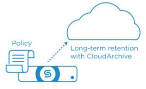 Cohesity, archiviazione dati in cloud e restore sempre accessibili