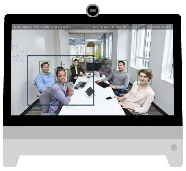 Face Recognition - Il sistema può riconoscere i volti e orientare la regia nei processi comunicativi, ma fornire anche informazioni sugli attori del meeting attingendo dalle varie fonti informative dinamiche
