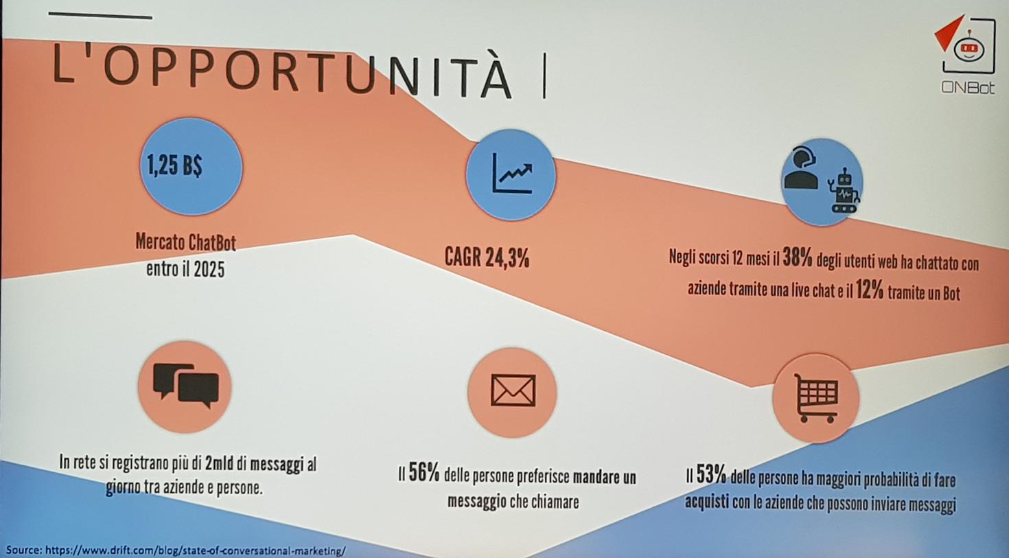 Teorema - L'opportunità