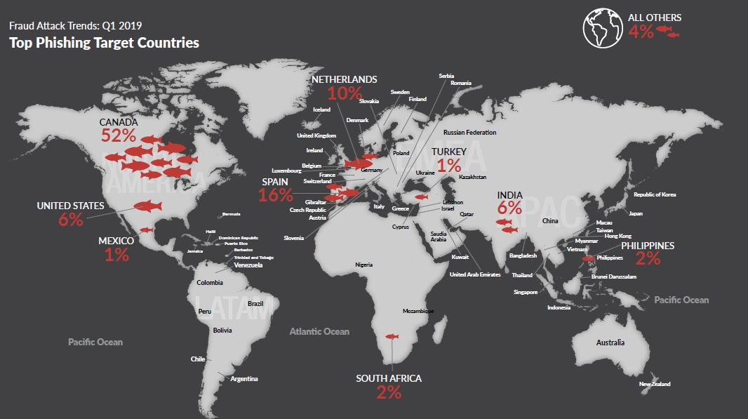 Rsa report 1Q 2019 - I Paesi obiettivo degli attacchi di phishing