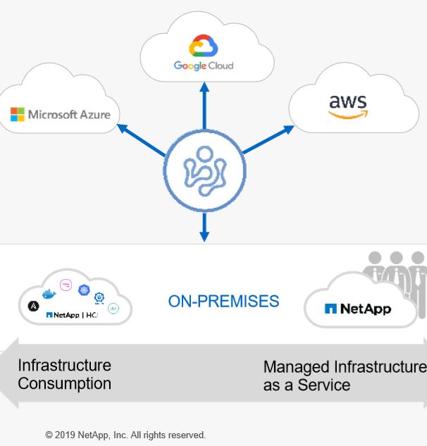 Il modello Pay as You Go Infrastructure di NetApp per offire onpremise la stessa esperienza (anche di billing) disponibile in cloud