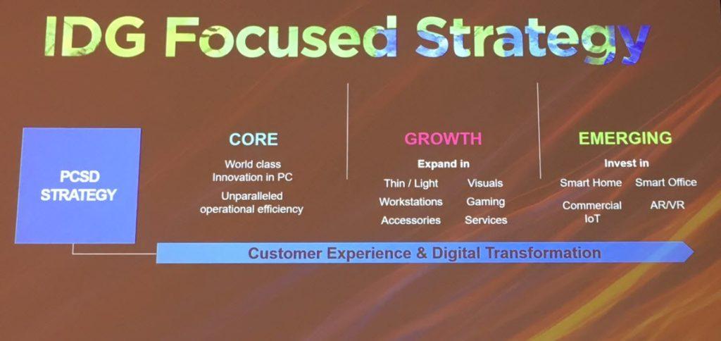 Lenovo - Strategia IDG