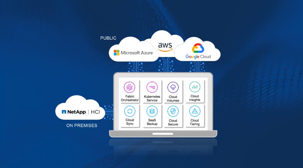 NetApp,esperienza ibrida e multicloud completa