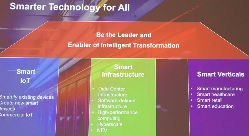 Lenovo - Le smart technology al centro della strategia 2019/2020