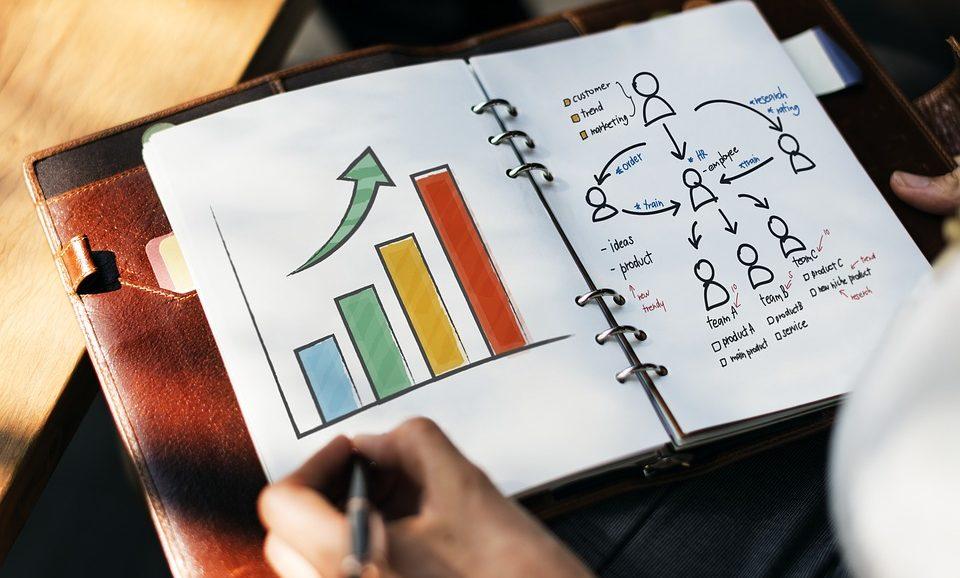 Cisco Marketing Velocity