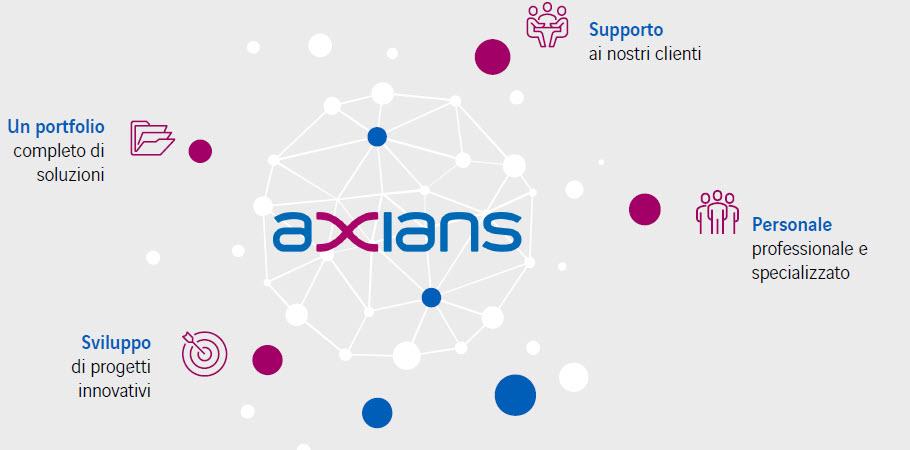 Axians - I punti di forza