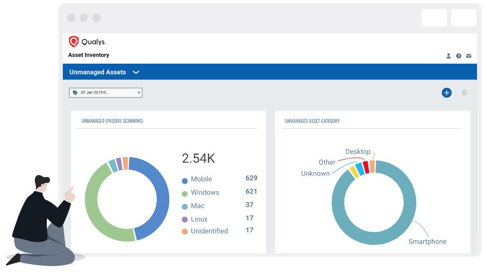 Qualys Global IT Asset Inventory - Il servizio per la piena visibilità sulle risorse