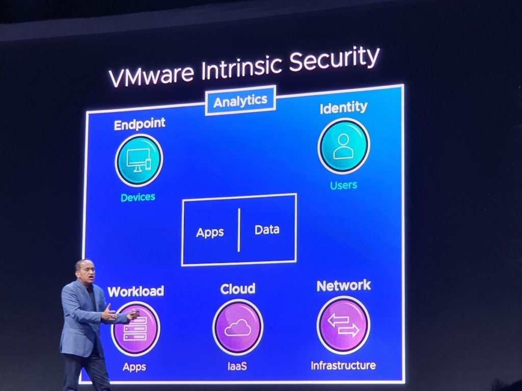Vmware Intrinsic Security